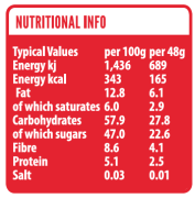 Reds nutritional