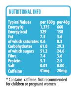 Banana Gaurana Nutrition Label
