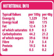 Raspberry Almond Protein Ball Nutrition