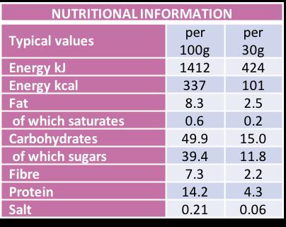 Orange + Cacao Nutritional Information (002)