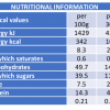 Blueberry + Nuts Nutritional Information (003)