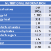 Blueberry & Nuts Nutritionals 2021